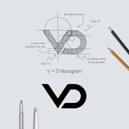 Logo Process