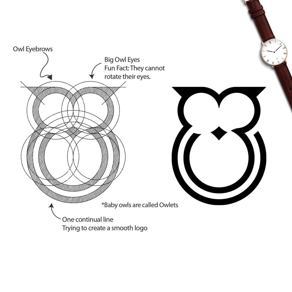 Owl-Process
